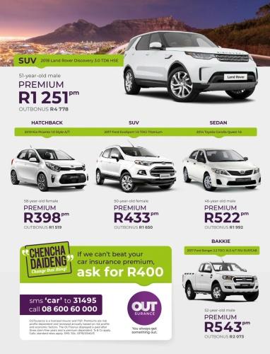 Car South Africa - January (2020)