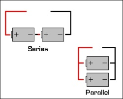 SERIES VS PARALLEL