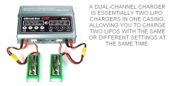 Dual Channel Charger