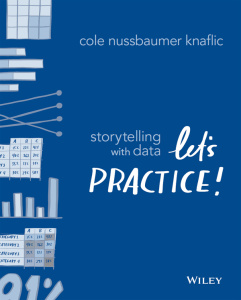 Storytelling with Data- Let's Practice!