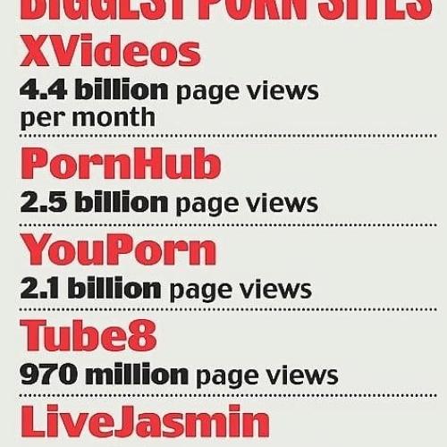 Hidden gay porn sites