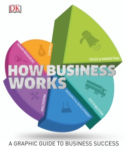 How Business Works - A Graphic Guide to Business Success By DK