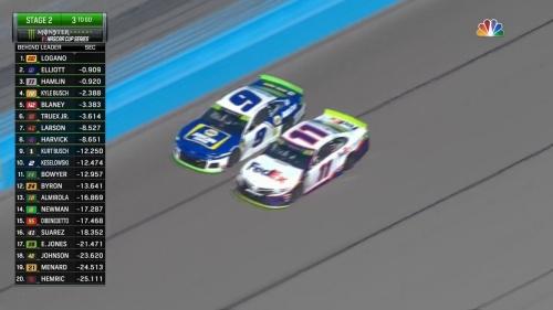 NASCAR MECS 2019 Bluegreen Vacations 500 Phoenix ISM HDTV  720