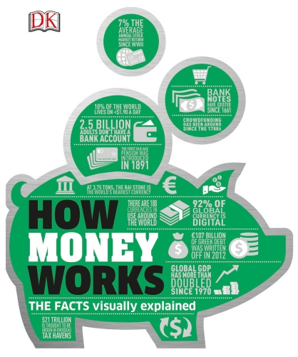How Money Works - The Facts Visually Explained
