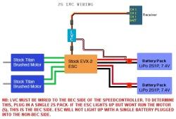 LVC WIRING