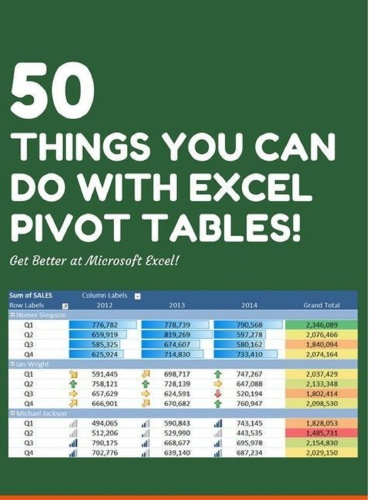 50 Things You Can Do With Excel Pivot Table